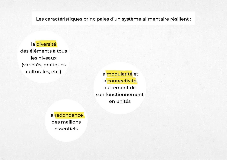 LGA_Résilience-alimentaire_47